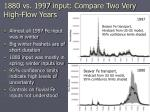 1880 vs 1997 input compare two very high flow years