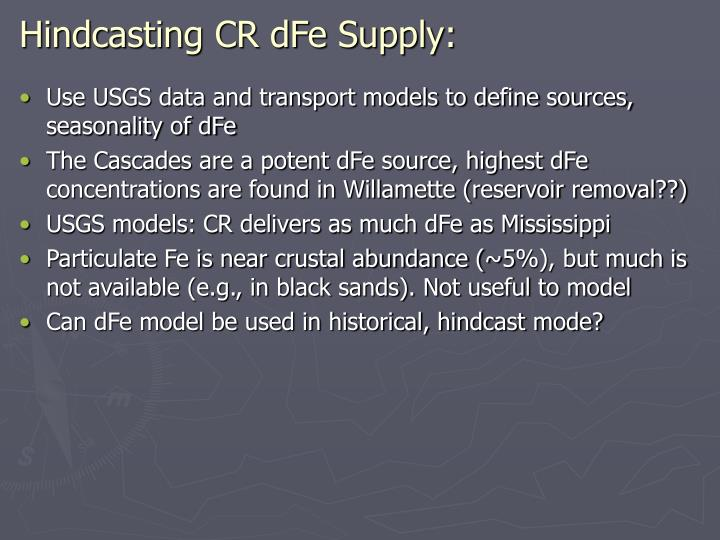 Hindcasting CR dFe Supply: