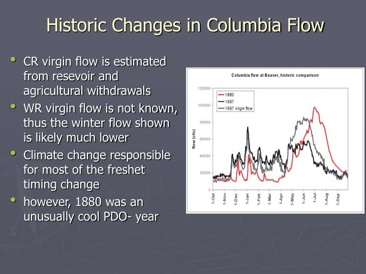 CR virgin flow is estimated from resevoir and agricultural withdrawals