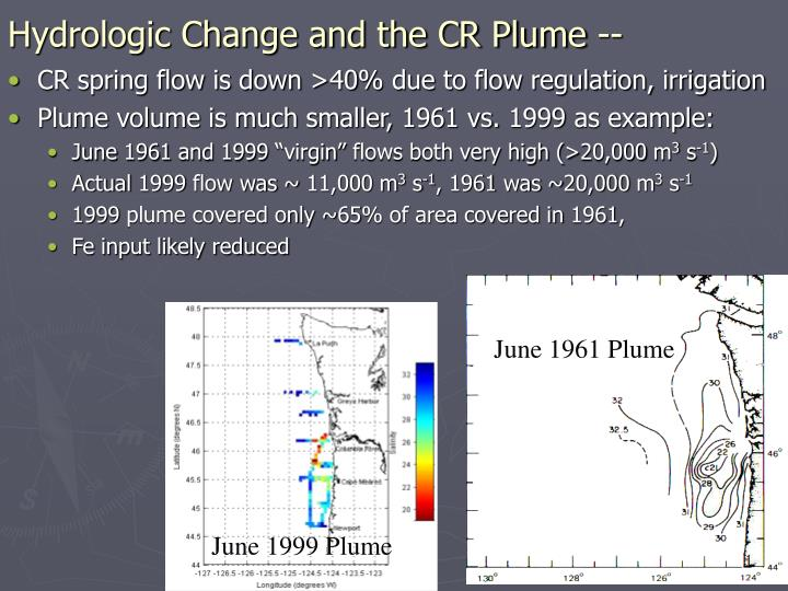 Hydrologic Change and the CR Plume --