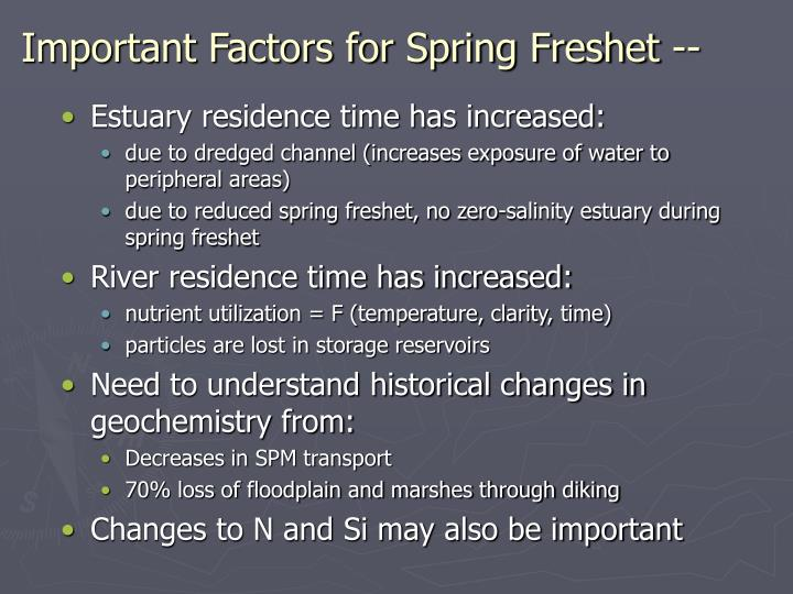 Important Factors for Spring Freshet --