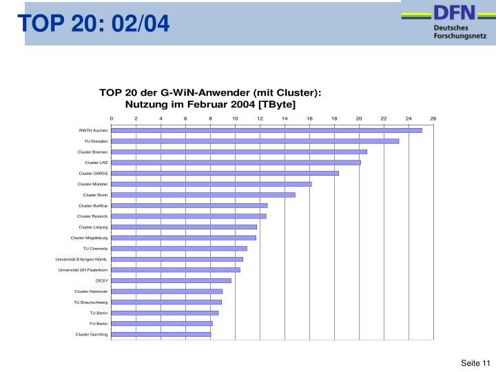 TOP 20: 02/04