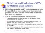 global use and production of cfcs for metered dose inhalers