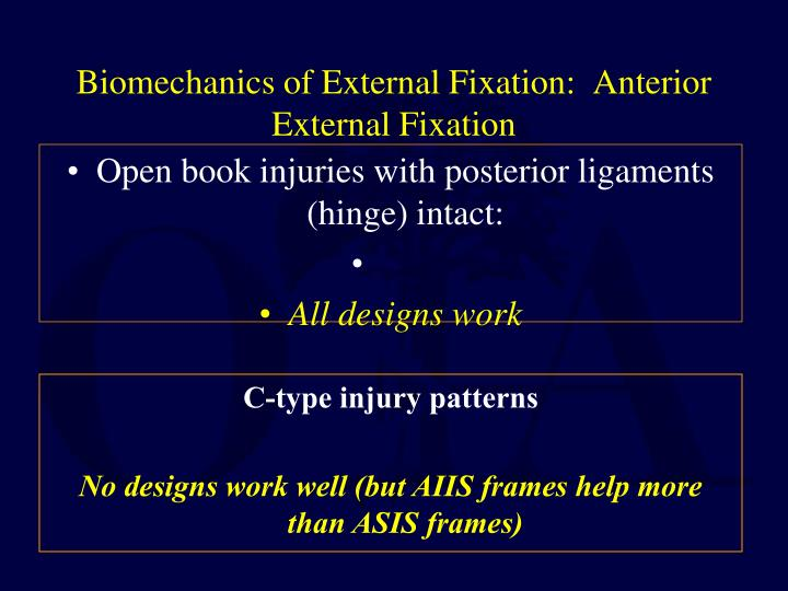 Biomechanics of External Fixation:  Anterior External Fixation