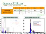 results tdr cuts