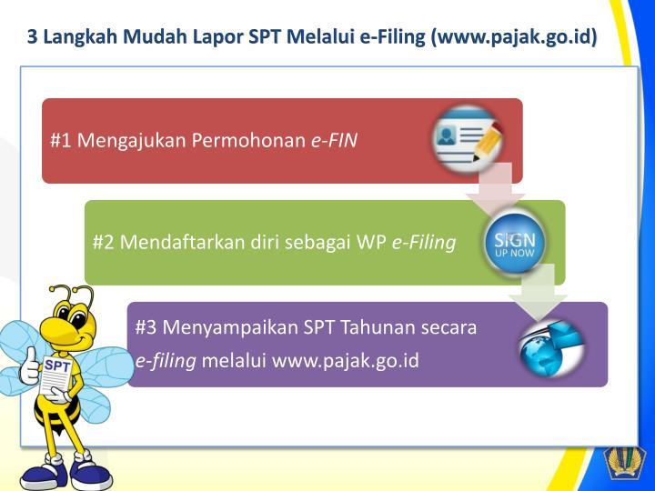 3 Langkah Mudah Lapor SPT Melalui e-Filing (www.pajak.go.id)