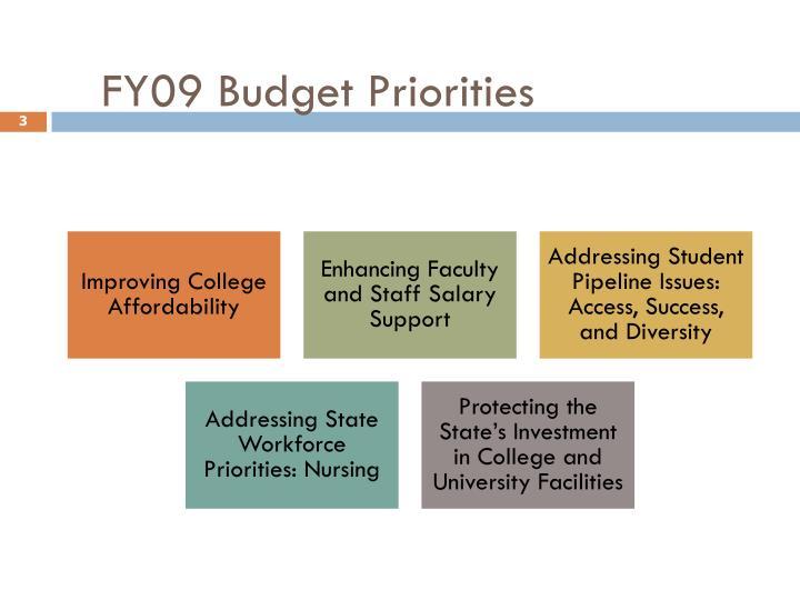 FY09 Budget Priorities