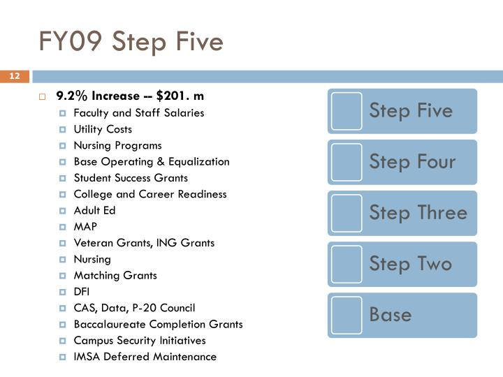 FY09 Step Five