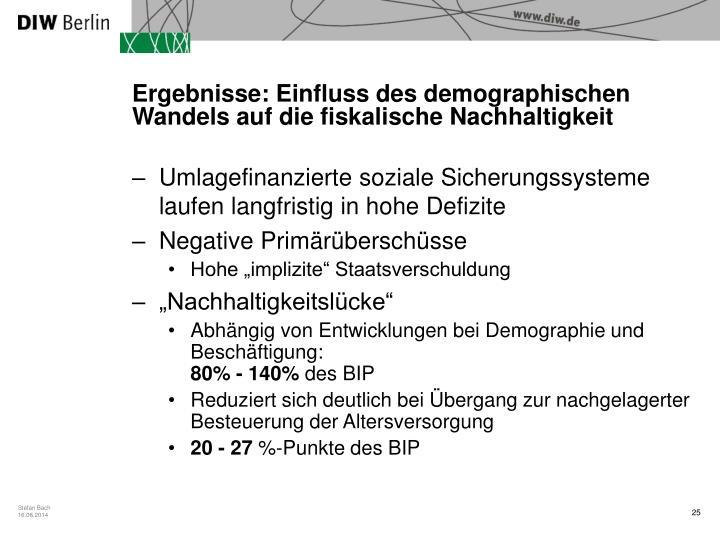 Ergebnisse: Einfluss des demographischen Wandels auf die fiskalische Nachhaltigkeit