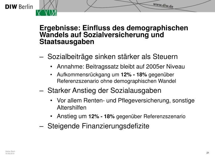 Ergebnisse: Einfluss des demographischen Wandels auf Sozialversicherung und Staatsausgaben