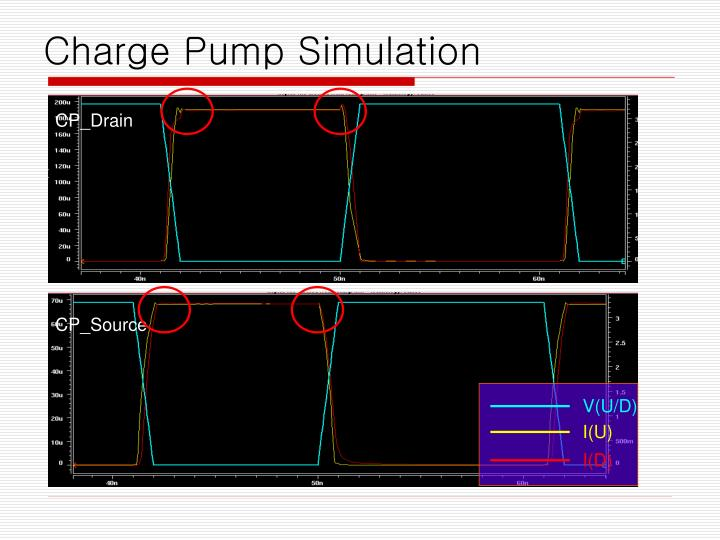 Charge Pump Simulation