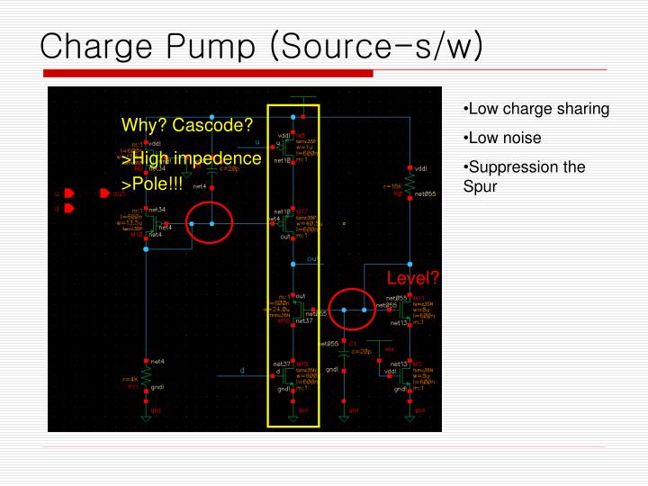 Charge Pump (Source-s/w)