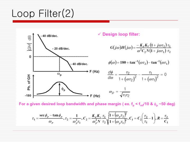 Loop Filter(2)