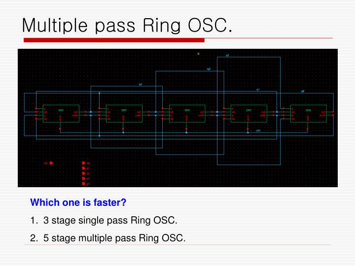 Multiple pass Ring OSC.