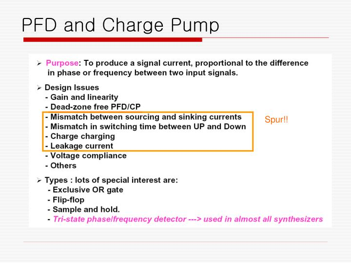 PFD and Charge Pump