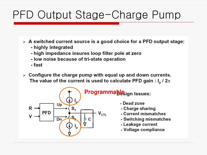 PFD Output Stage-Charge Pump