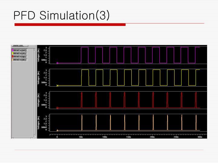 PFD Simulation(3)
