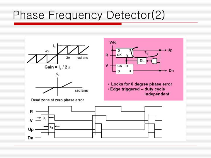 Phase Frequency Detector(2)