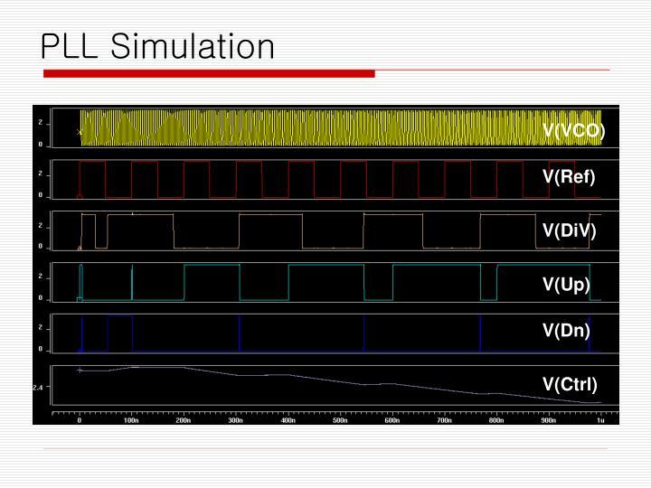 PLL Simulation