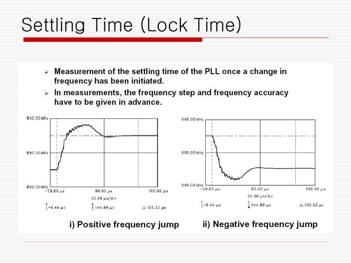 Settling Time (Lock Time)