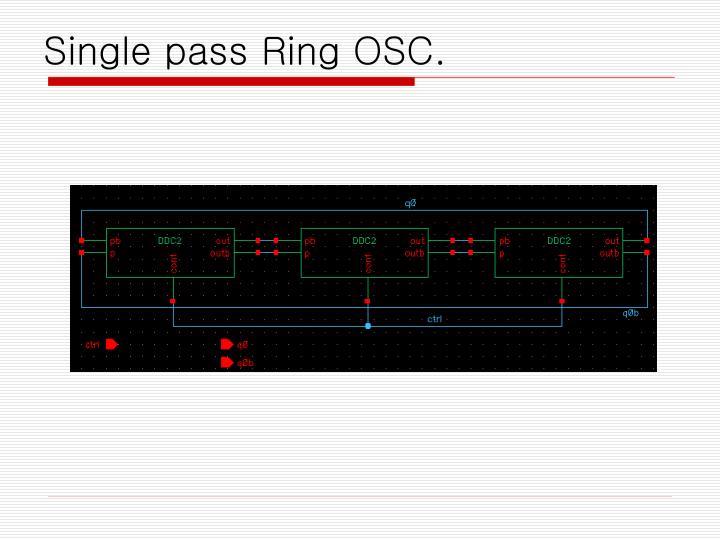 Single pass Ring OSC.