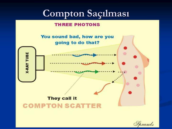 Compton Salmas