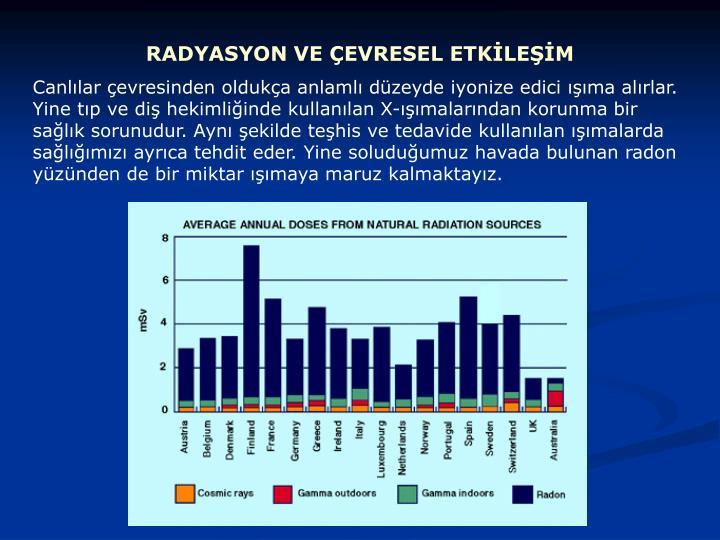 RADYASYON VE EVRESEL ETKLEM