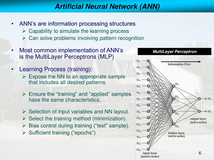 Artificial Neural Network (ANN)