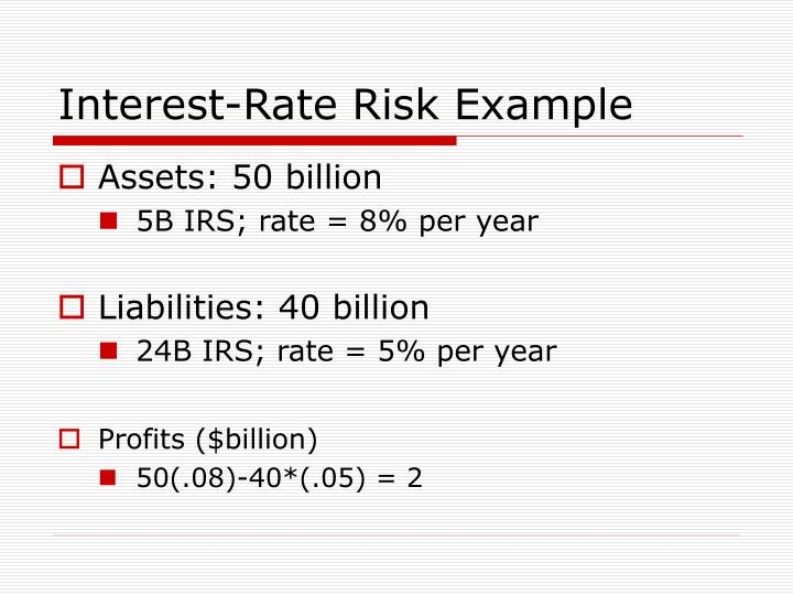 Interest-Rate Risk Example