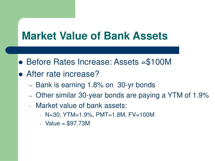 Market Value of Bank Assets