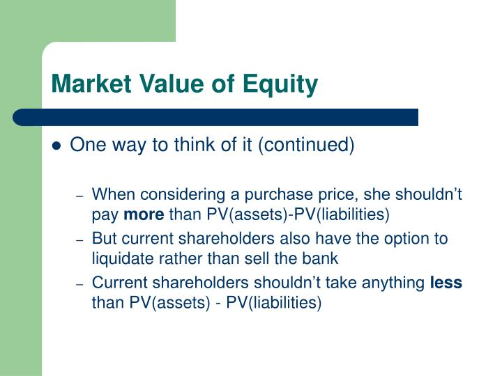 Market Value of Equity