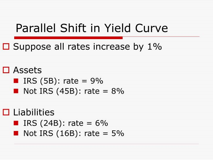 Parallel Shift in Yield Curve