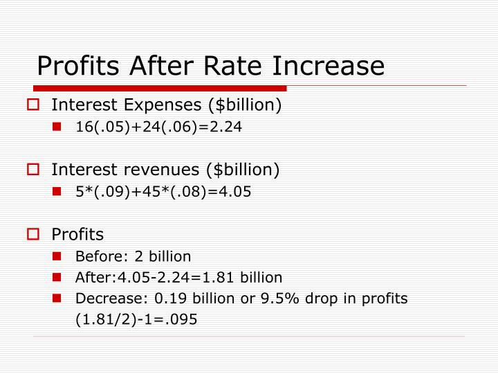 Profits After Rate Increase