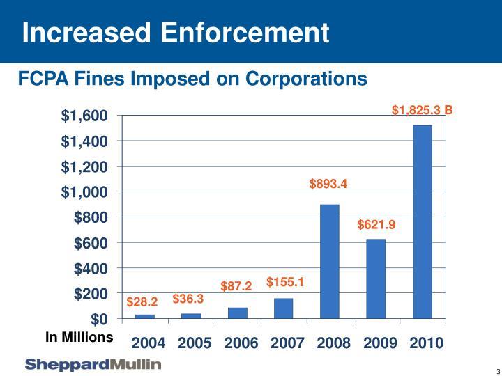 Increased Enforcement