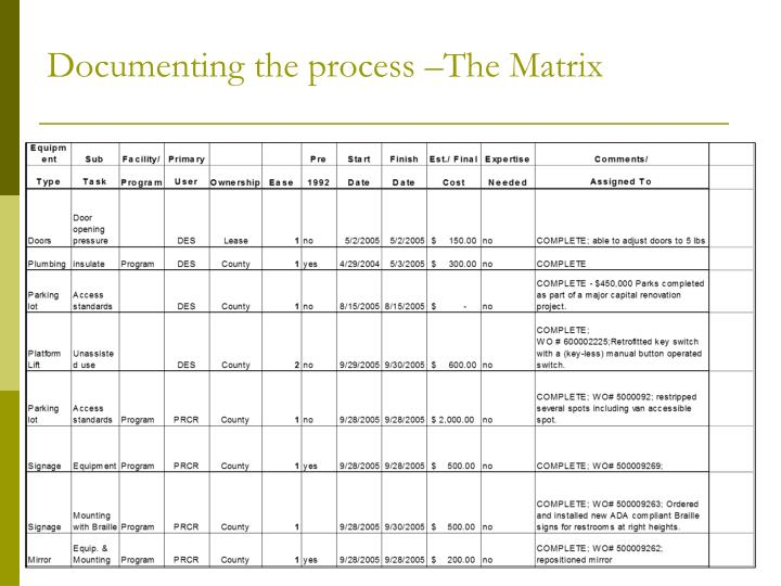 Documenting the process –The Matrix