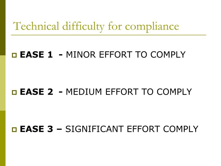 Technical difficulty for compliance