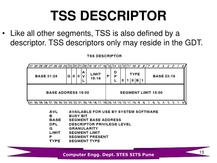 TSS DESCRIPTOR