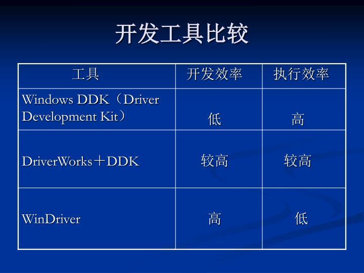 开发工具比较