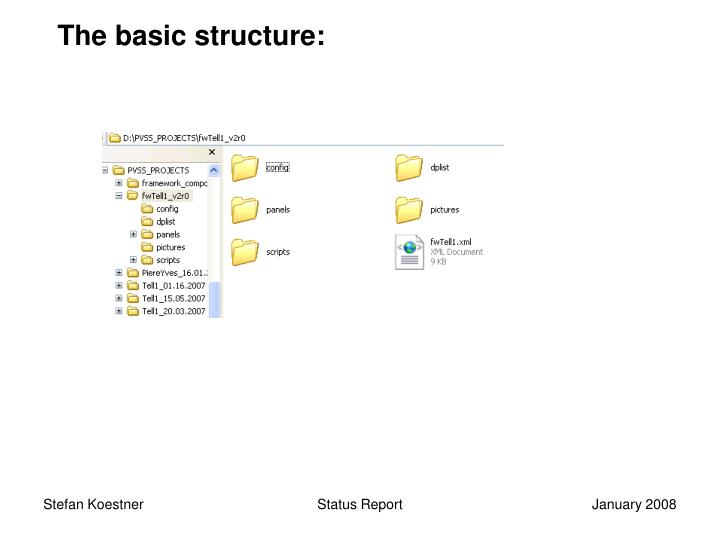 The basic structure: