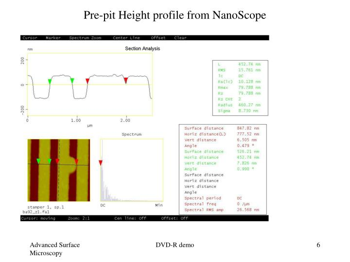 Pre-pit Height profile from NanoScope
