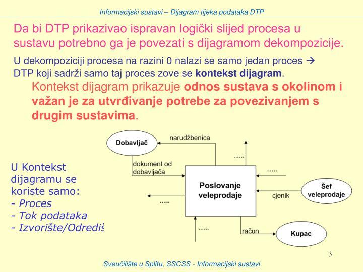 Informacijski sustavi – Dijagram tijeka podataka DTP