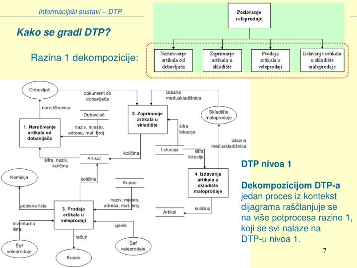 Informacijski sustavi – DTP