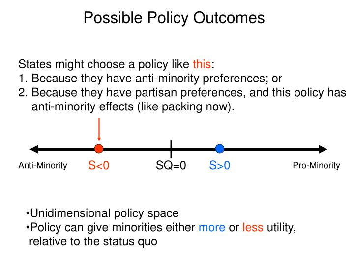 Possible Policy Outcomes