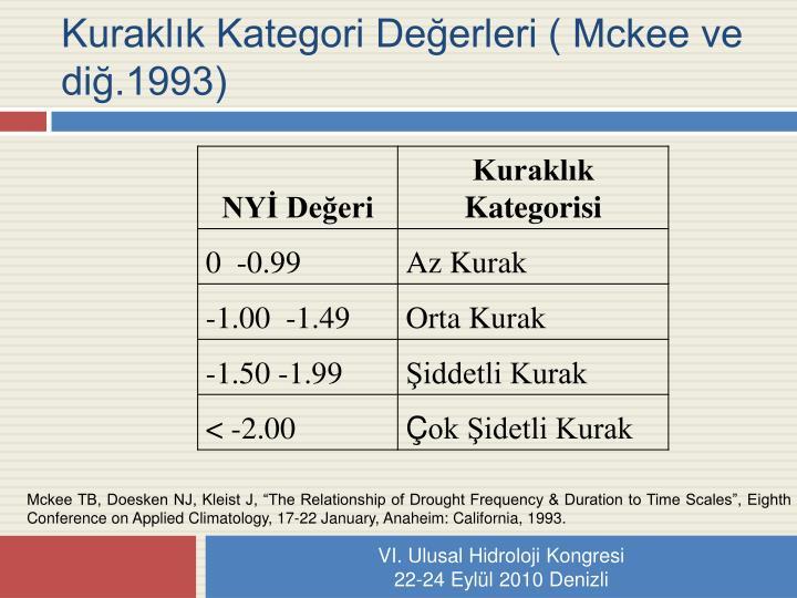 Kuraklık Kategori Değerleri ( Mckee ve diğ.1993)