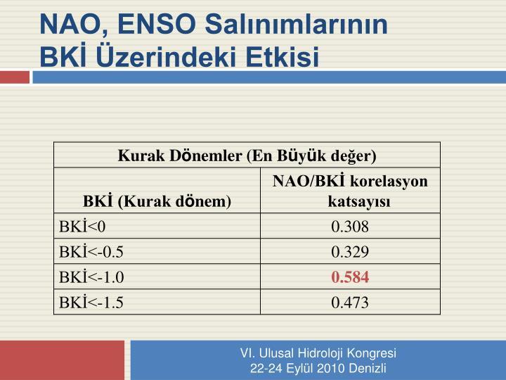 NAO, ENSO Salınımlarının