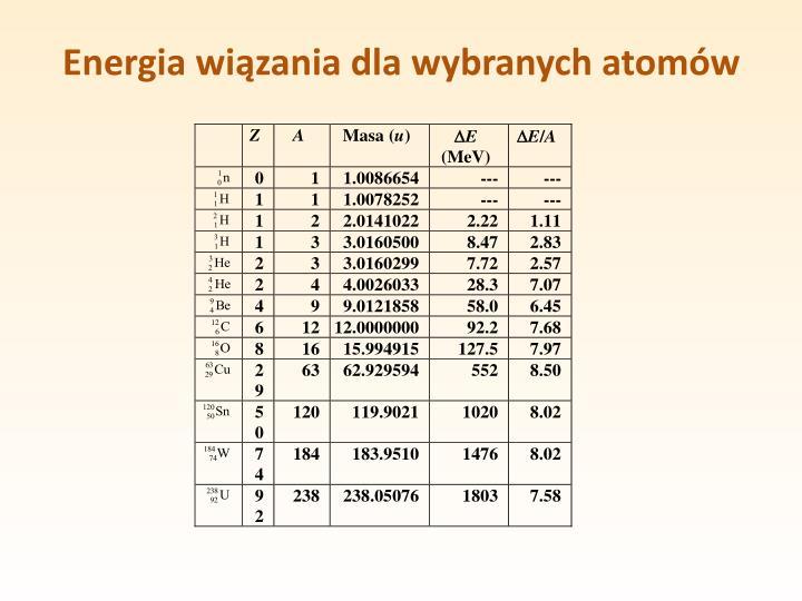 Energia wiązania dla wybranych atomów
