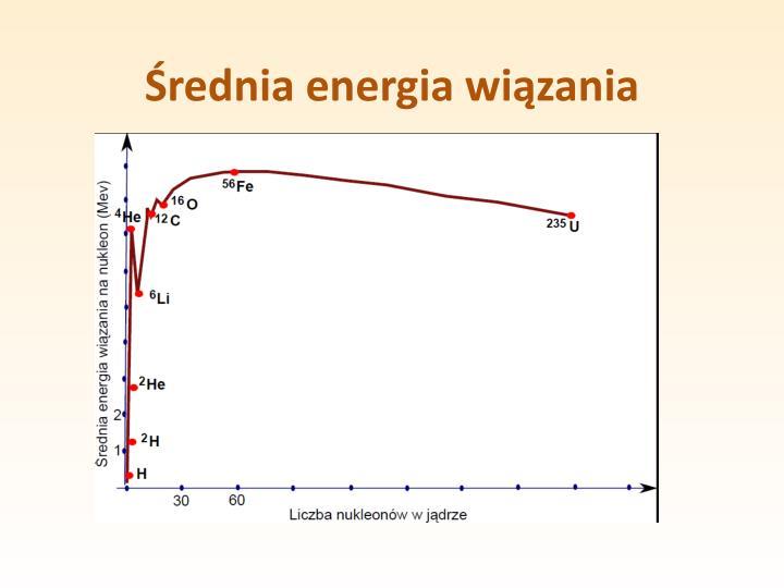 Średnia energia wiązania