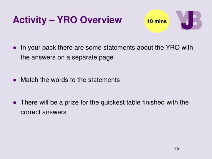 Activity – YRO Overview