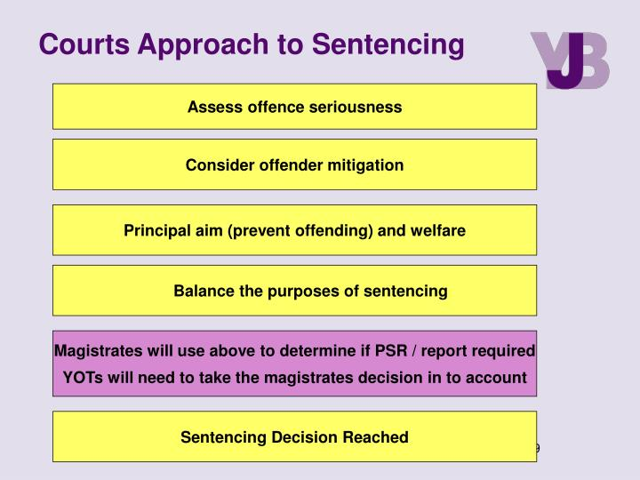 Courts Approach to Sentencing