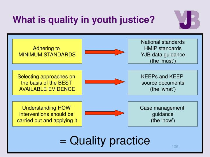 What is quality in youth justice?